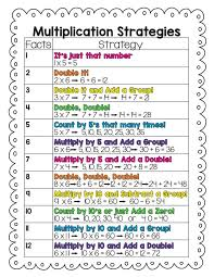 Multiplication and Division - Mrs. shaheen's 3rd Grade