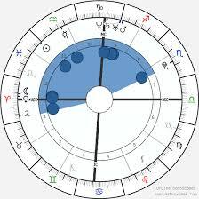 Rihanna Birth Chart Horoscope Date Of Birth Astro