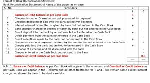 Bank Reconciliation Forms Bank Reconciliation Forms Free Bank Reconciliation Form Pdf 24