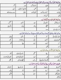 High Blood Pressure Diet Chart In Urdu Www