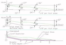 Sewer Pipe Grade Chart Pin On Farm Misc Info