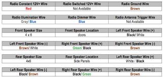 wiring diagram for 2006 volkswagen jetta schematics and wiring 2000 volkswagen beetle radio wiring diagram diagrams and