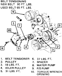 chevy engine diagram wiring diagrams