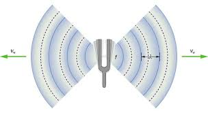 a picture of a vibrating tuning fork is shown the sound wave compressions and rarefactions