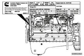 Cpls For Dodge Ram Diesels