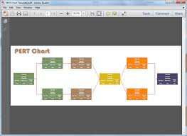 Pert Chart Templates For Pdf