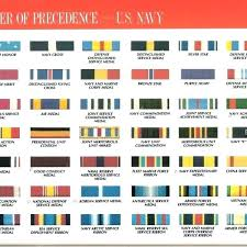 Medals And Ribbons Chart 15 In Addition To My Medals I U M Authorized To Wear The