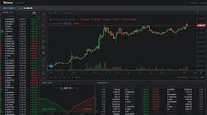Bitcoin méxico está formado por un equipo de expertos en criptomonedas y bitcoin que trabaja para ti con un solo objetivo: Como Ver El Precio De Bitcoin En Tiempo Real 24 7 Y Sin Hacer Ni Un Clic Cripto247