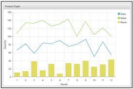 Using Telerik Graphing In Net Tips And Tricks Dmc Inc