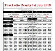 11 Best Bangkok Images Bangkok Lottery Tips Lottery Results