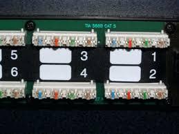 cat6 patch panel wiring wiring design
