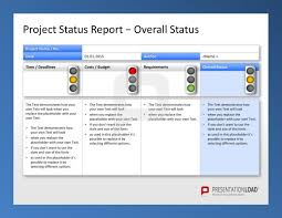 Powerpoint Project Management Templates Use The Project Management Powerpoint Templates To Report