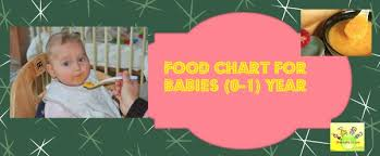 22 Veracious 3 Years Indian Baby Food Chart