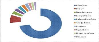 Государственное управление в сфере здравоохранения диплом правила прохождения анкетирования и получения сертификата autodesk Сертификат о прохождении онлайн тестирования вы государственное управление в сфере