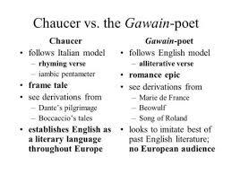 chaucer vs the gawain poet chaucer follows italian model rhyming verse iambic