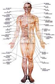 Whole Body Chart If A Spot On Your Body Is Sore Use These 12 Simple