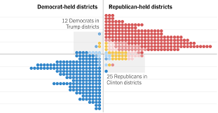 Midterm Elections 2018 Results Chart To Reclaim The House Democrats Need To Flip 24 G O P Seats