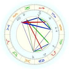 George Clooney Natal Chart Clooney Amal Astro Databank