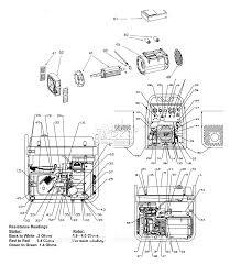 Wiring diagram powermate generator free download wiring diagram rh xwiaw us portable generator wiring diagram coleman