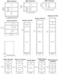 cabinet sizes standard kitchen cabinet dimensions metric unique standard cabinet sizes cabinet depth upper cabinet sizes standard kitchen