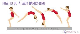 floor gymnastics moves. How To Do A Back Handspring: The Best Drills And Exercises Help You Learn Floor Gymnastics Moves