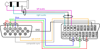 vga wiring diagram colours vga image wiring diagram vga cable wire color code diagram vga home wiring diagrams on vga wiring diagram colours