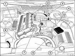 engine wiring bmw engine wiring harness diagram of e diagrams 2004 BMW 325I Wiring Diagram engine wiring bmw engine wiring harness diagram of e diagrams m e x e e d diagram of engine bmw e65 ( 96 wiring diagrams)