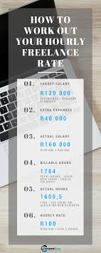 Freelance Designers South Africa 6 Easy Steps To Calculate An Hourly Freelance Rate In South
