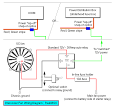 auto fan wiring diagram wiring diagrams best radiator fan relay wiring diagram new era of wiring diagram u2022 auto wiring diagram window auto fan wiring diagram