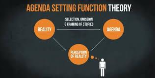 Agenda Setting Agenda Setting Theory Of The Media Proprofs Quiz