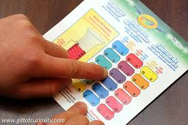 Make Your Own Markers A Practical Color Mixing Lesson