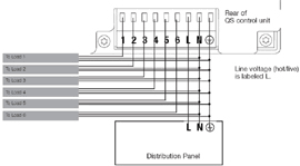photo eye wiring diagram wiring diagram lutron wiring diagram grafik eye