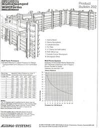 Aluma Beam Load Chart Aluminum Joist Stringer Strongbacks Construction