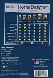 Amazoncom Chief Architect Home Designer Pro  Download Software - Chief architect home designer review