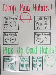 Anchor Chart Ideas Mrs Nuessles Class