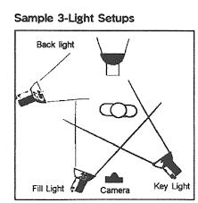 lighting set. basic portrait lighting set 0