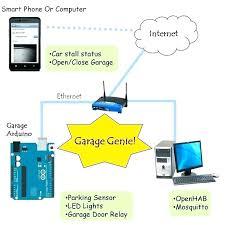 garage door sensor lights garage door sensor yellow light garage door sensor yellow light step 2