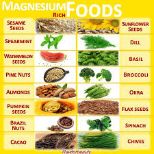 Here Are Just Seven Good Reasons To Get More Magnesium Rich