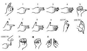 指文字の一覧表画像