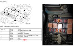 how common is the p fault code xjr jaguar forums here are 2 jpeg files showing the engine compartment relays fuse box near the abs pump and the other relays in the engine ecm tcm box on passenger side