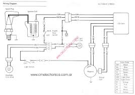 ac cdi wiring diagram new polaris scrambler 90 copy sportsman of 10 ac cdi wiring diagram new polaris scrambler 90 copy sportsman of 10