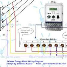 a complete guide about how to wire a room or room wiring diagram a complete guide about how to wire a room or room wiring diagram for single room