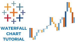 Waterfall Chart Tableau Tutorial