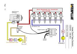 sistema heui caterpillar pressure 40 to 210 bar oil pump heui fuel system chapter 3400 heui regulator fuel return line pressure large track type tractors control valve engine
