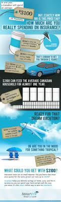 infographic insurance spend in canada