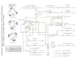 atlas wiring diagram wiring diagram mega norton atlas wiring diagram wiring diagram for you atlas copco ga11c wiring diagram atlas wiring diagram