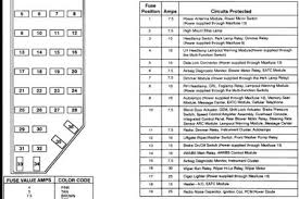 explorer fuse box diagram likewise 2002 ford explorer fuse box ford diagram for 2003 ford explorer sport trac fuse panel diagram