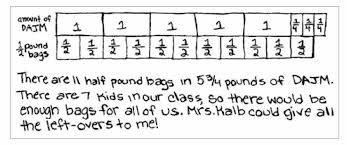 classroom lessons math solutions