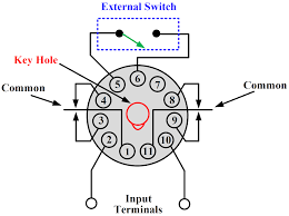 11 pin relay base diagram wiring diagram for you • 11 pin relay diagram wiring diagram origin rh 15 1 darklifezine de 11 pin relay socket schematic 11 pin relay socket wiring diagram