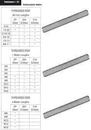 Steel Rods Sizes Heyspecial Co